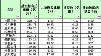 中国十大基金公司排名(中国最大的前5家上市)