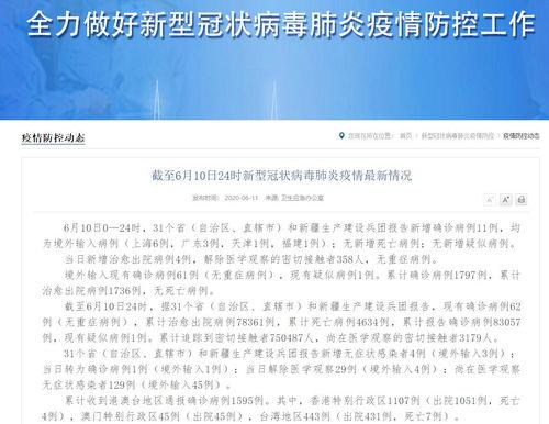 中国31省区市新增11例境外输入,美国新冠病例突破200万,世卫组织全球疫情正在恶化