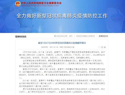 31省区市新增本土41例黑龙江28例,吉林9例