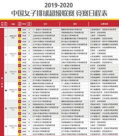 中国女排超级联赛赛程表20192020最新