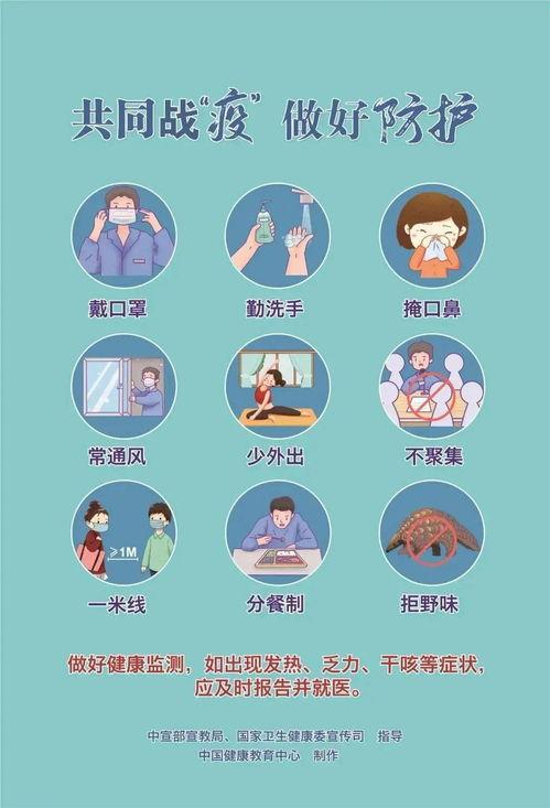 新冠肺炎疫情防护知识宣传海报共同战疫做好防护