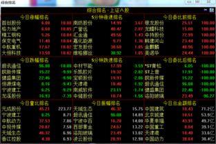 怎么看股票的日成交量和封盘量?