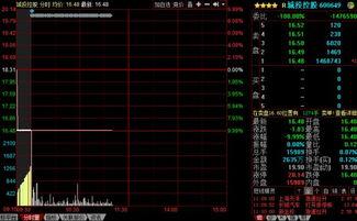 拆分上市原有股票怎么算?