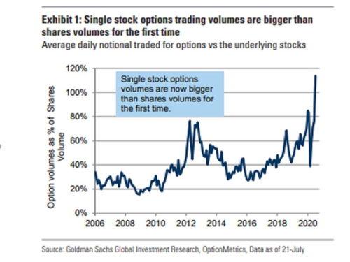 新买的股票库存数量为2000而证券数量为0是怎么回事