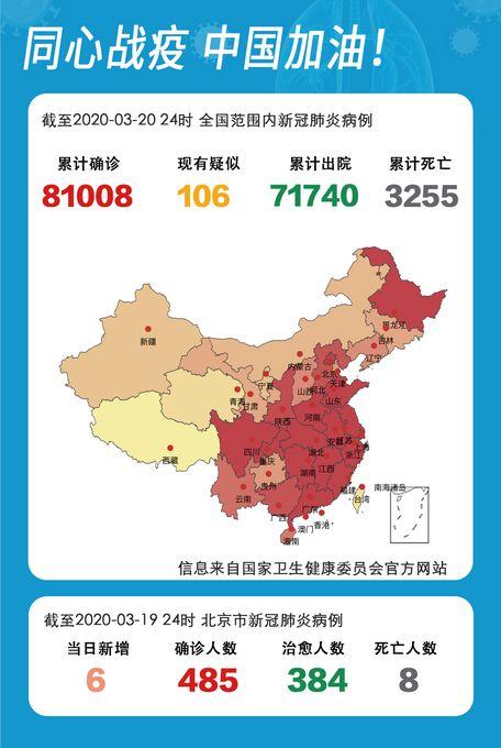 31省区市新增41例均为境外输入病例,湖北连续3日无新增确诊