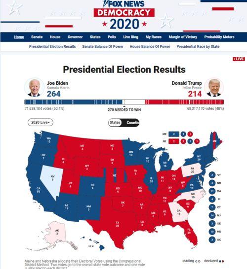 拜登拿下内华达就能赢,特朗普拿下3摇摆州才能赢京报网