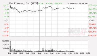 比特币概念股有哪些
