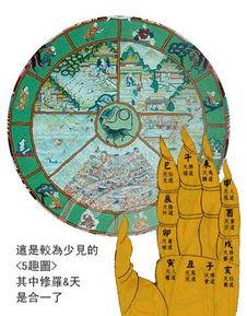 硬币六爻占卜法解释