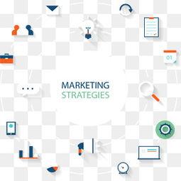 市场营销策略有哪些(市场营销组合策略的内)