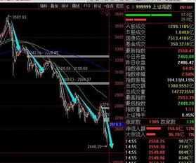是15年股票惨,还是18年股票惨?你怎么看?
