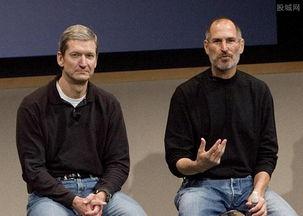 苹果公司股票代码是多少苹果公司上市时间是哪年