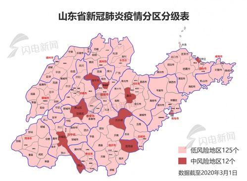 山东新冠肺炎疫情分区分级这些地方为低风险地区