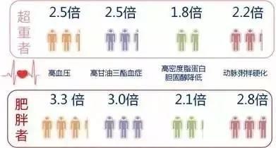 0 18岁孩子身高体重表,你家孩子合格吗