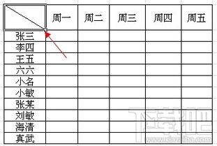 怎么在表格里画斜线(跟第一种方法是一样的)