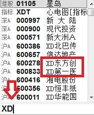 xd分红股票有哪些