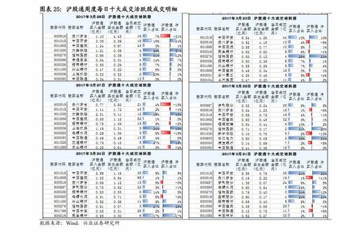 广生堂股票最低的时候