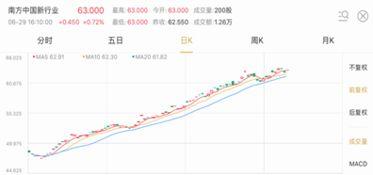 中国最好的指数基金(指数基金什么时候买入合适)1800  场外个股期权  第3张