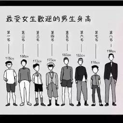 2019版 1 18岁男女生身高标准表已公布,你家孩子身高达标了吗