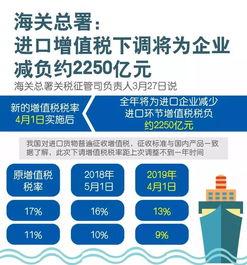 """海关总署发布《""""十四五""""海关发展规划》 涉及安全、贸易、税收等方面"""