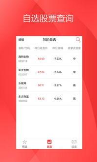 股票app哪一个更好?
