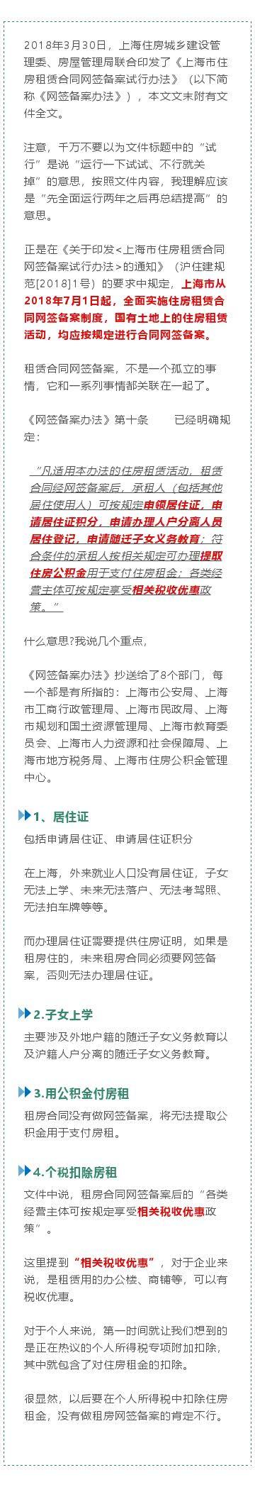 表情出大事了7月1日起,上海租赁合同一律网签备案天天快报表情