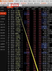 MSCI中国A股222只股票都是哪些