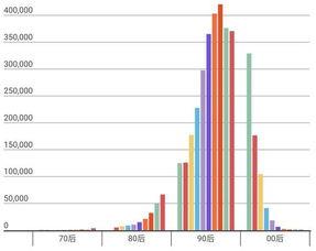 java爬虫爬取股票数据并分析