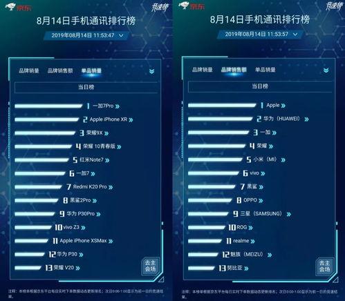京东手机11.11竞速榜mate30系列5g版畅销稳踞5g单品销量榜首