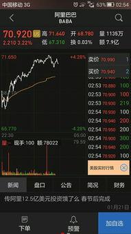 阿里巴巴股票的原始股是几元一股的