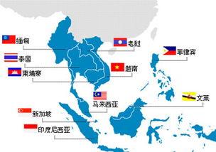 中国与东盟