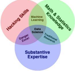 大数科学常识