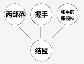 活动策划教程(创意活动策划)