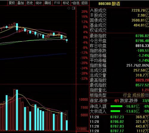 广州在A股上市的股票有哪些