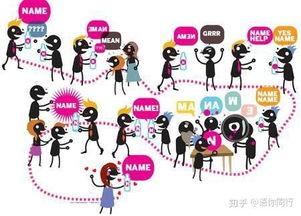 语言障碍儿童案例分析