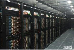 香港高防服务器 多ip258ip站群服务器10M独享耀磊小张