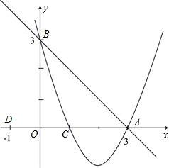 xy轴上抛物线的知识