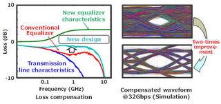 十段均衡器最佳效果图(0%ph2)