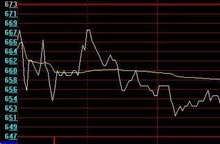 股票的灰色线什么意思?