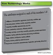 数字32的含义是什么(易学上根据生辰八字起名字时,哪些数字是数理上