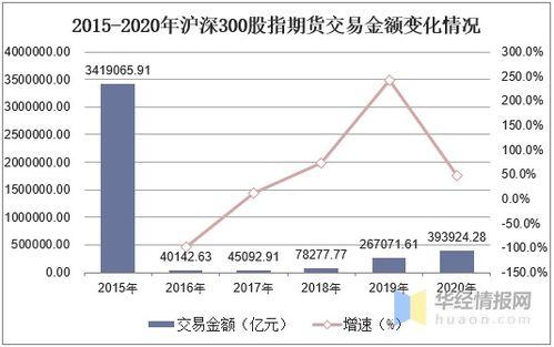 哪只股票对应的产品是中国特有的