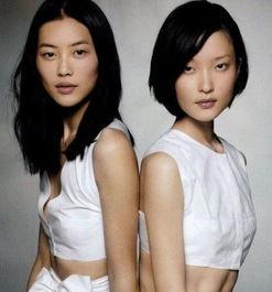 揭秘中国模特分级和收入