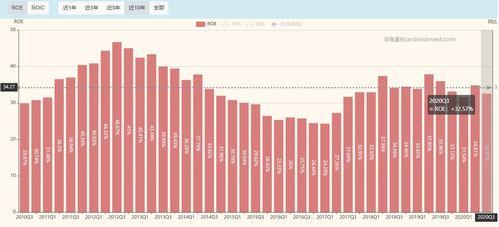 中国建筑股票什么情况(详细)