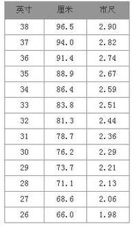 裤子尺码对照表