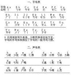 千的拼音(千的拼音怎么写)