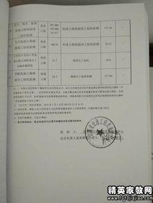 投标文件中服务承诺书