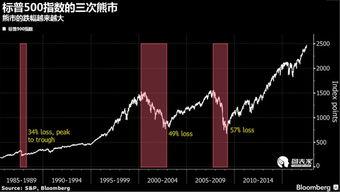 股票分析师和基金经理的区别