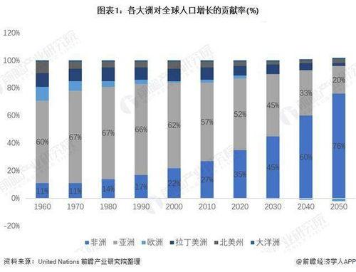 人口危机韩国或成世界上首个消失的国家,首尔人口跌回1987年水平