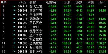 什么是泛周期股票?