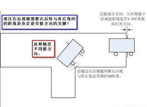 反压线爆线怎么处理?
