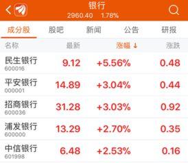 东方财富炒股手续费多少(哪个证券app开户好)  国际外盘期货  第3张